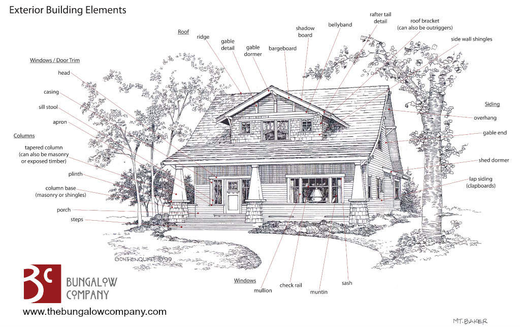 Craftsman-Bungalow-Exterior-Building-Elements
