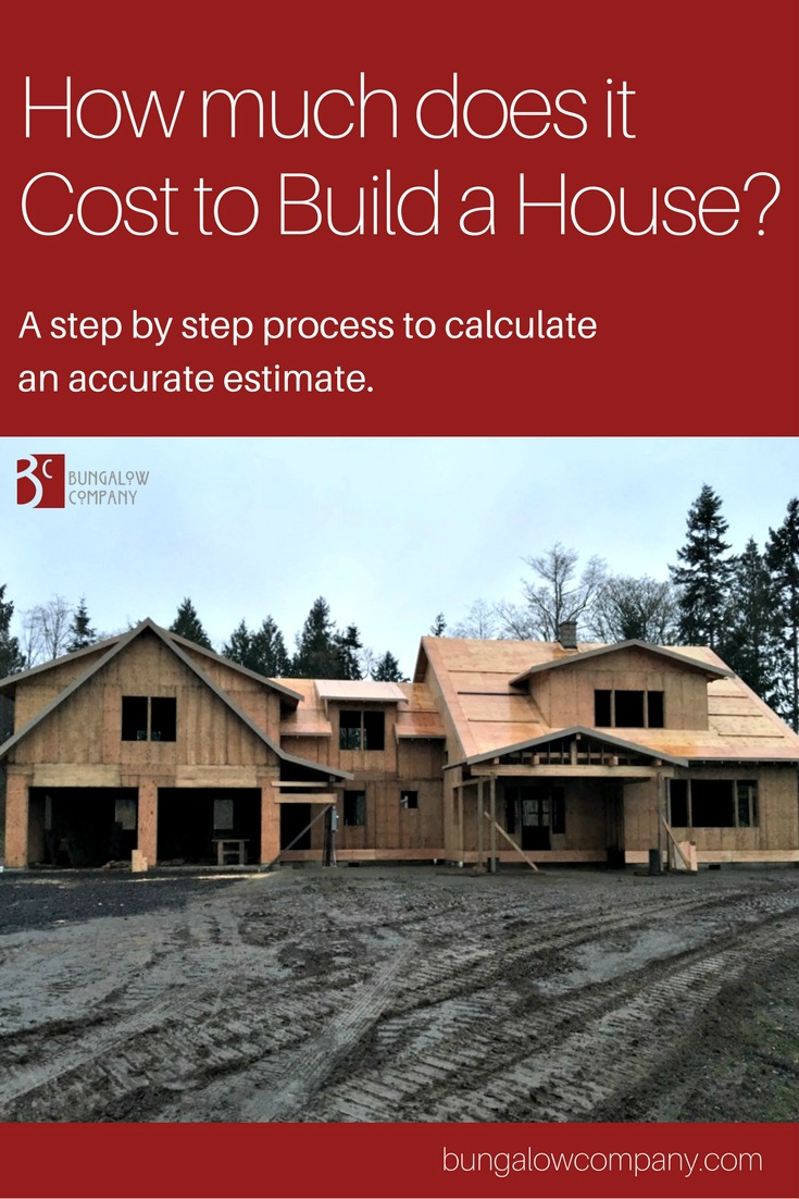 What Is The Cost To Build A House Step By Guide